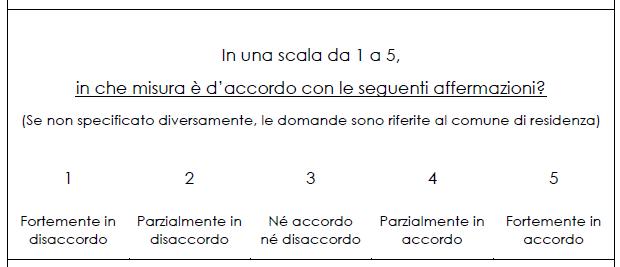 Scala Likert utilizzata nella tesi
